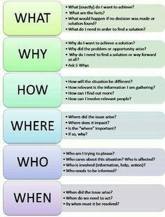 Probing Questions Problem Solving Activities, Therapy Activities, Problem Solving Model, Thinking Skills, Critical Thinking, Coping Skills, Life Skills, Social Work, Social Skills