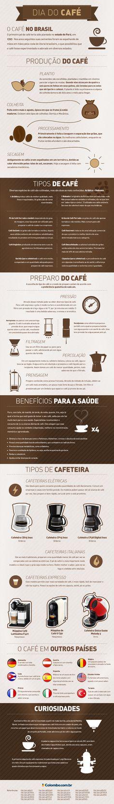 24 de maio é o Dia Nacional do Café. Você sabe tudo sobre a bebida? Conheça mais sobre o café neste infográfico que preparamos para você! Se bater a vontade de tomar um café quentinho, confira nossas opções de cafeteiras expresso: http://www.colombo.com.br/produto/Portateis/Cozinha/Cafeteiras-Expresso