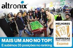 Mais uma grande vitória!! Pelo terceiro ano consecutivo a Altronix é considerada como uma das 100 melhores empresas para trabalhar em Portugal.  Este prémio, atribuído pela revista exame e pela consultora Accenture, é o reconhecimento do trabalho de toda a equipa e que nos enche de orgulho. Obrigado a todos os que fazem parte desta vitória.