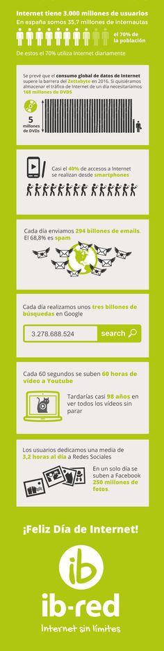 Algunos datos sobre Internet #infografia #infographic #socialmedia