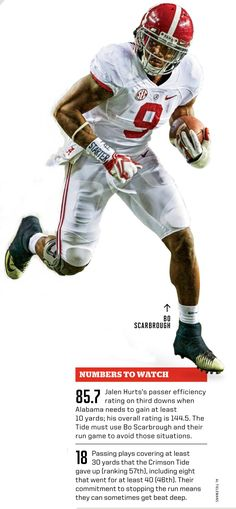 "Bo Scarbrough / Sports Illustrated 2016 College Football Playoff Preview  ""BANG IT OUT BO"""