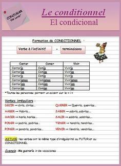 Le conditionnel (ficha) - ¡Olé Lardy!