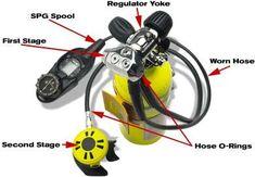 9 Common Reg Leaks and How to Fix Them | Scuba Diving Gear | Scuba Diving