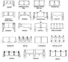 Window top treatment styles from Orange County interior designer