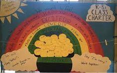 RULER charter kindergarten - Google Search Ruler, Mindset, Kindergarten, Group, Google Search, Attitude, Kindergartens, Preschool, Pre K