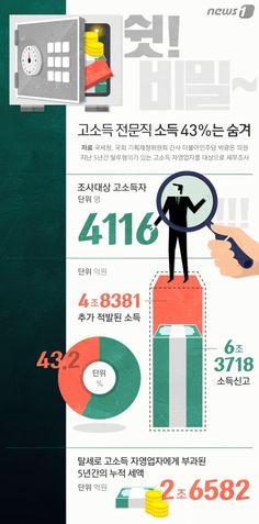 [그래픽뉴스] 고소득 전문직 소득 43%는 숨겨 Info Graphics, Layout Design, Chart, Infographic, Infographic Illustrations, Page Layout, Visual Schedules