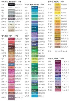 Traditional colors of Korea with its RGB code and CMYK numbers. Standardized by the National Museum of Modern and Contemporary Art, Korea Pantone Color Chart, Pantone Colour Palettes, Color Charts, Hex Color Palette, Korean Colors, Good Notes, Color Swatches, Color Names, Color Trends