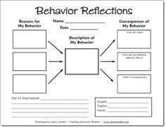 Behavior Reflections Form with an explanation of how to use it by Laura Chandler.