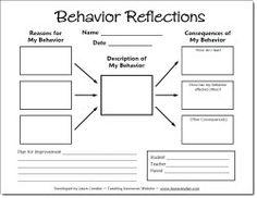 Behavior Reflections Form