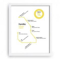 Original y divertida representación familiar mediante una línea de metro. Te permite introducir  2 generaciones - www.miarbolfamiliar.es