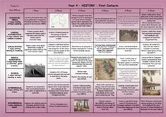 AUSTRALIAN HISTORY - FIRST CONTACT - CURRIC ALIGNED - RUBR