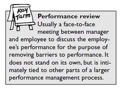 201 managing own performance A first-time manager's guide to performance reviews by amy adams  start with any official forms your company wants you to use, or create your own, asking each .