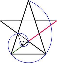fibonacci pentagram, I would out a heptagram! Fibonacci Golden Ratio, Fibonacci Spiral, Fibonacci Number, Geometry Art, Sacred Geometry, Geometry Tattoo, Geometric Designs, Geometric Shapes, My Planner Colibri