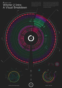 The Witcher 2 Intro Visual Data by Kuba Bogaczynski, via Behance