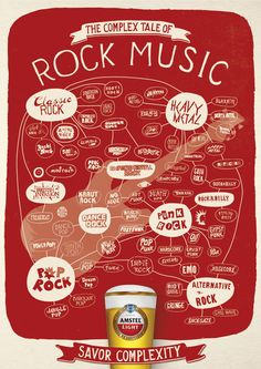 The Complex Tale of Rock Music