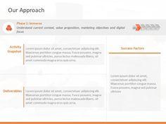 Project KickOff Presentation   Project KickOff Templates   SlideUpLift Project Planning Template, Project Management Templates, Docs Templates, Business Templates, Success Factors, Creating A Brand, Lorem Ipsum, Presentation, Activities