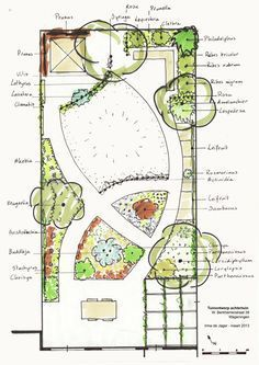 Strong curves define an irregular lawn in a small garden with many interesting areas. Landscape Design Plans, Garden Design Plans, Small Garden Design, Landscape Arquitecture, Backyard Ideas For Small Yards, Garden Drawing, Diy Garden Projects, Small Gardens, Dream Garden