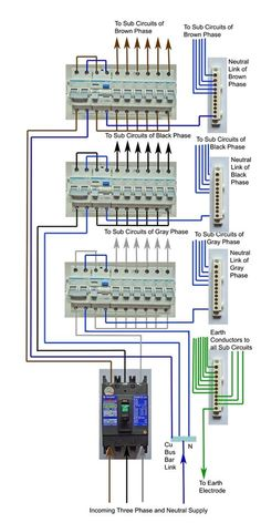 849e3e460d3f00956117d6172fb18526 wiring of the distribution board with rcd (single phase home supply