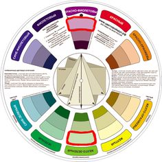 Цветовой круг - сочетание цветов | Цветовой круг