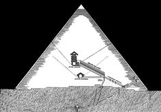 Pyramid of Man - The House of Going Forth by Day