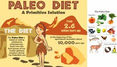 Do You Love the Paleo Lifestyle? Learn Everything You Need to Know About the Paleo Diet. Click the Link and Get FREE Paleo Guide NOW. Paleo Diet Plan, How To Eat Paleo, Paleo Cookbook, Easy Healthy Breakfast, Healthy Eating, Healthy Cat Treats, Healthy Oils, Diet Food List, Diet Motivation