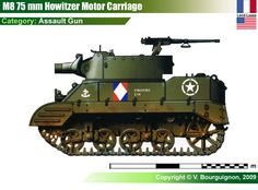M8 Scott 75 mm HMC (USA)