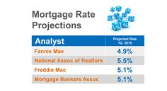 mortgage rates january 2016