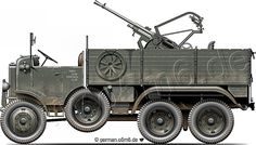 """Engines of the Wehrmacht - """"S.P.A. Dovunque 35"""", 2.5-ton, 6x4, Medium Truck"""