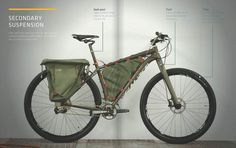 BikePacking....Looks like Specialized is getting into this phenomenon