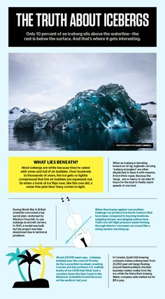 The Truth About Icebergs   Mental Floss
