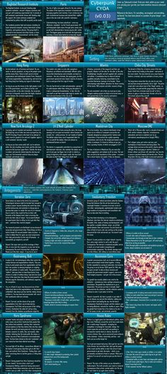Cyberpunk CYOA - from Sufficient Velocity forums