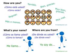 First Conversations in Spanish: FREE lesson, printables, and links from PrintableSpanish.com