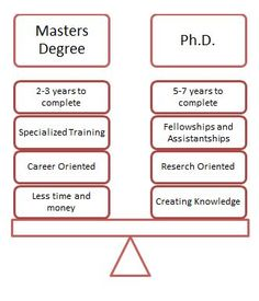 pursuing a masters degree In this case i think pursuing a second degree would count as a job funding agencies have even tighter rules if you are being funded for both degrees, that would also cause major problems.