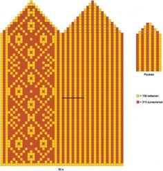 Piristä talvea Varsinais-Suomen lapasilla | ET Knitted Mittens Pattern, Knitting Socks, Mitten Gloves, Hand Knitting, Knit Socks, Knitting Charts, Knitting Patterns, Scandinavian Pattern, Tricot