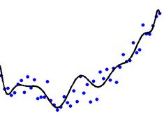 10 types of regressions. Which one to use? - Data Science Central