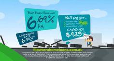 loans advertisement - Hledat Googlem