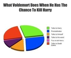 Oh Voldy...