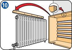 Især ældre radiatorer kan med fordel skjules under radiatorskjulere, så de ikke skæmmer indretningen. Med denne udførlige vejledning og små tip er det ikke spor svært at fremstille sine radiatorskjulere selv.