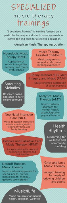 List of Specialized Music Therapy Trainings (Infographic) – I'm a Music Therapist Music Therapy Activities, Autism Activities, Movement Activities, Sensory Activities, Music And The Brain, Therapy Tools, Therapy Ideas, Sound Healing, Music Heals