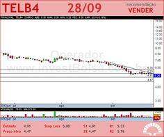 TELEBRAS - TELB4 - 28/09/2012 #TELB4 #analises #bovespa