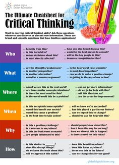 A great list of questions that can be used to develop your students critical thinking skills while also practicing English conversation or English writing skills. Use these questions to get students to respond to an article, story, blog post, podcast, news item, etc.  Infographic by Global Digital Citizen