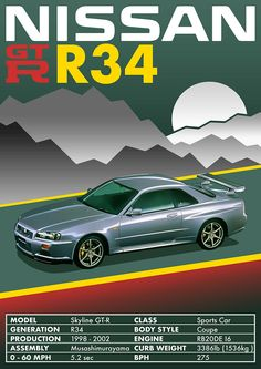 Nissan Gtr R34, R34 Gtr, Tuner Cars, Jdm Cars, Honda Nsx R, Gtr Car, Datsun Car, Nissan Gtr Skyline, Japan Cars