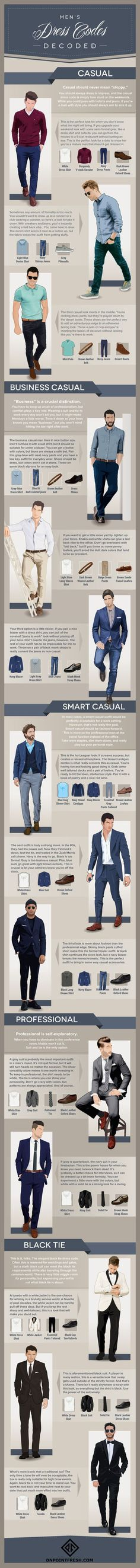 With the oh so many different types of men's dress codes out there, it can get a little confusing. What might pass off as...