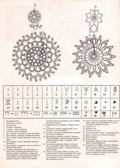 Lots of different stitches Crochet Jewelry Patterns, Crochet Earrings Pattern, Crochet Motifs, Crochet Diagram, Crochet Chart, Crochet Accessories, Crochet Doilies, Crochet Lace, Crochet Stitches