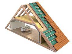 Isolering tak – Clima Comfort – System för takisolering - Monier. Nästa projekt!