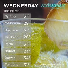 Put banana in your pancake/cookie batter when you run out of eggs. Todays Weather, Brisbane, Cantaloupe, Banana, Fruit, Pancake, Easy, Cookie, Food