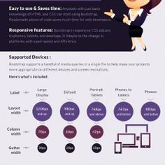Bootstrap has been making some serious waves of popularity ever since it burst upon the scene in August 2011. The powerful front end mobile first fram