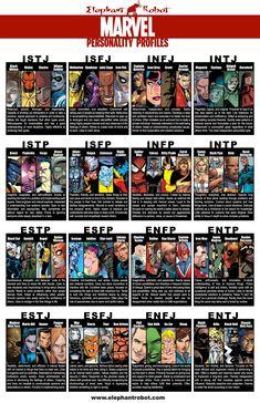 MarvelPersonalityProfiles-Full_Size.jpg 1.325×2.048 piksel