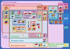 European mess