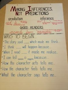 Making inferences, not predictions. Love the distinction and the sentence stems to get the kids practicing! by tonya